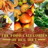 THE FOOD CATEGORIES OF HCG DIET
